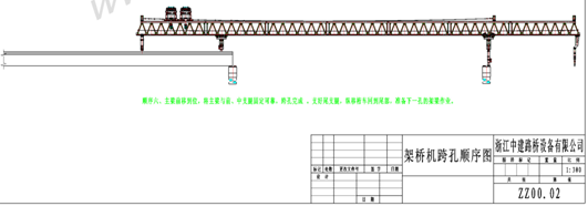 OEM Durable And Reliable Travelling Steel Beam launching For Railway Construction